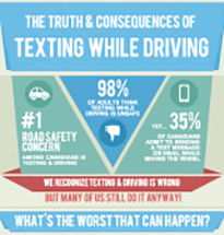 infographic_texting while driving