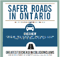 safer-roads-ontario-infographic